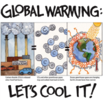 Part of the poster Global Warming: Let's Cool It!